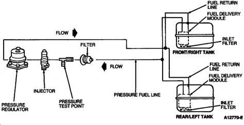 96 F150 Fuel Wiring Diagram by 96 F150 Fuel System Diagram Wiring Diagram Schematics