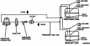 1989 Ford F 150 Rear Tank Fuel System Diagram