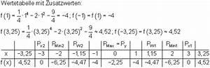 Kurvendiskussion Berechnen : grundlagen und beispiele zur kurvendiskussion ~ Themetempest.com Abrechnung