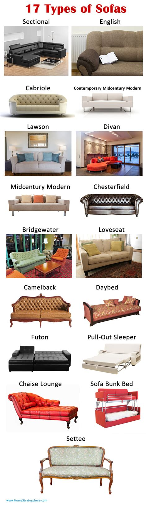 Sofa Type by 17 Types Of Sofas Couches Explained With Pictures