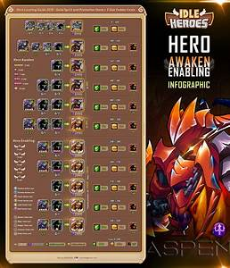 Guide - Hero Leveling Guide 2019  Spirit And