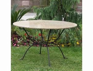 Table Jardin Fer Forgé : table de jardin ronde en fer gifi id es de design maison ~ Dailycaller-alerts.com Idées de Décoration