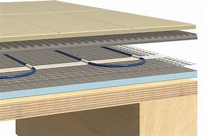 Sol Chauffant Électrique : plancher chauffant le mod le electrique accumulation ~ Melissatoandfro.com Idées de Décoration
