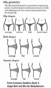 Chart Of Figure Types For Belly Dance Belts