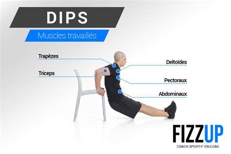 Dips Chaise Pectoraux les dips sans mat 233 riel pour muscler vos triceps fizzup