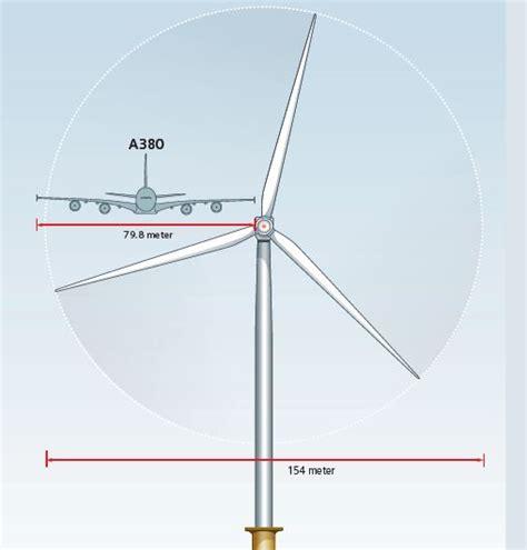 Ветрогенераторы больших промышленных мощностей 1 Энергия ветра. Лопастные ветрогенераторы