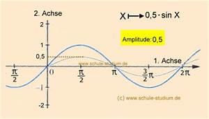 Periodenlänge Berechnen : sinus und kosinusfunktionen phasenverschiebung amplitude periodenl nge bei sinus und kosinus ~ Themetempest.com Abrechnung