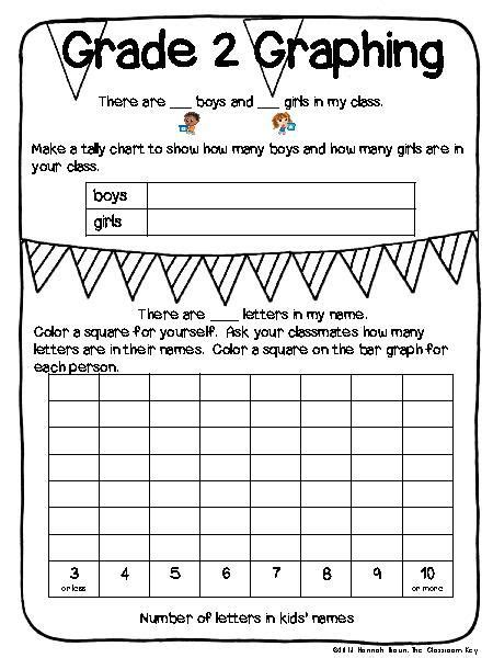 back to school activities for second grade theme 2015 2016 pinterest teaching resources