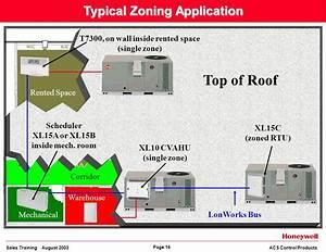 Honeywell T7300 Wiring Diagram