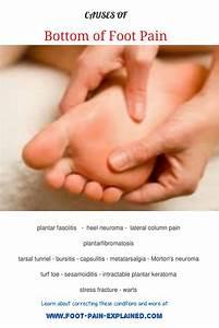 Bottom Of Foot Pain