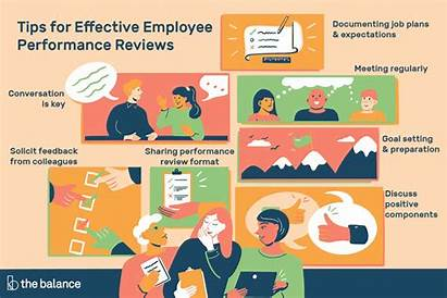 Performance Employee Tips Annual Template Effective Appraisal