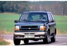 Cote Autovista : cote auto gratuite et fiche technique ford explorer explorer a 1993 23 cv essence ~ Gottalentnigeria.com Avis de Voitures