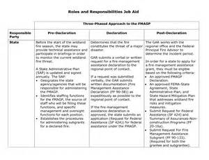 Staff Roles and Responsibilities Template