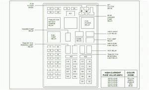 Lincoln  U2013 Circuit Wiring Diagrams