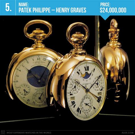 most expensive most expensive watches in the world 2017 ranked on price