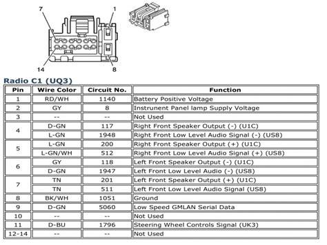Silverado Stereo Wiring Diagram by 2012 Chevy Silverado Wiring Diagram Wiring Forums