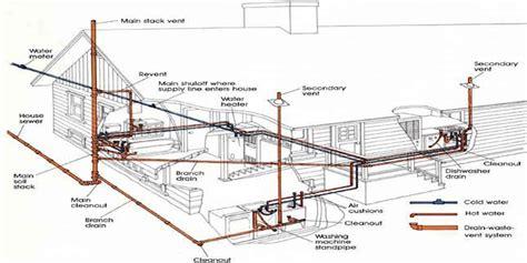 pipe au bureau drainage waste system allstar plumbing