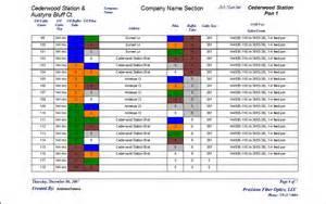 Fiber Optic Cut Sheets
