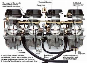 How To Rebuild A Motorcycle Carburetor