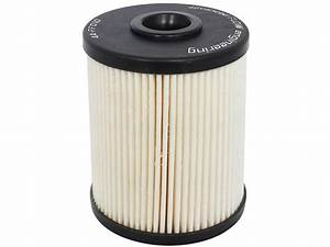 2006 Ram 2500 Fuel Filter : fuel filter for 2000 2007 dodge ram 2500 5 9l 6 cyl 2006 ~ A.2002-acura-tl-radio.info Haus und Dekorationen