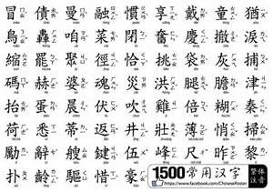 Traditional Chinese Characters