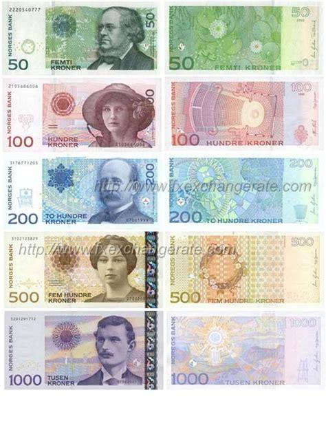 Norwegian Krone(NOK) Currency Images - FX Exchange Rate