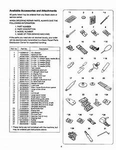 Page 12 Of Kenmore Sewing Machine 385  17620 User Guide