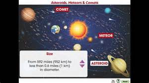 CC7557 Solar System: Asteroids, Meteors & Comets Mini ...