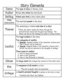 Story elements note page | Be a Good Reader | Reading