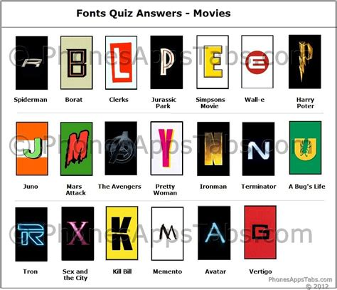 fonts quiz answers movies