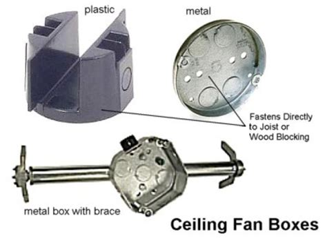 ceiling fan mounting box ceiling fan junction box light and aerate your house at