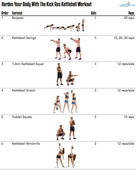 kettlebell workout workouts body plans routines ass printable kettlebells exercise kick fitness exercises plan muscle harden routine swing training cardio