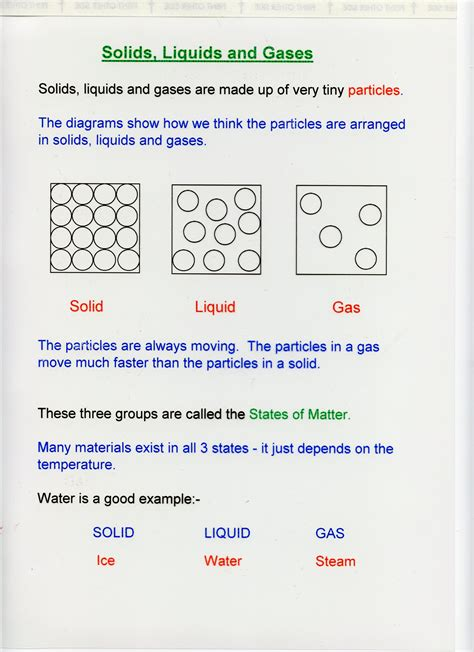 The Gallery For > Solids Liquids And Gases Posters