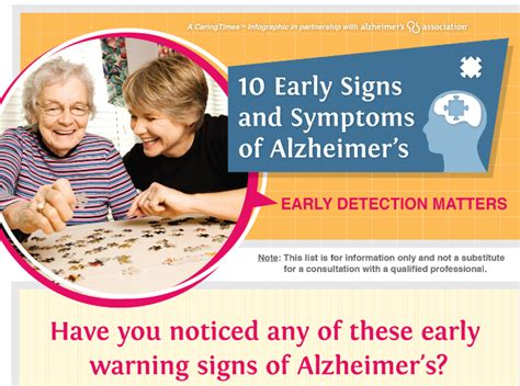 10 Early Signs And Symptoms Of Alzheimer's  Alzheimer's. Sarcasm Signs. Swollen Toe Signs. Subset Signs Of Stroke. Energy Signs Of Stroke. Disease Signs. King Signs Of Stroke. Pcap Signs. Symptom Autism Signs