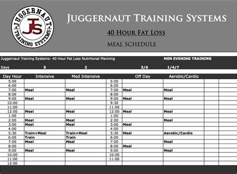 juggernaut template juggernaut method spreadsheet template buff