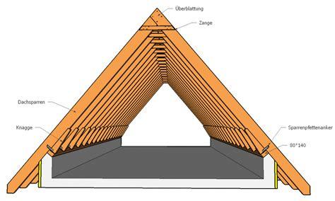 statische berechnung dachstuhl statik berechnen kostenlos statik balkon berechnen
