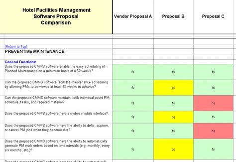 Hospitality Facilities Management System Selection Rfp