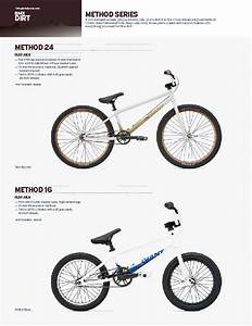 Method 24 Manuals