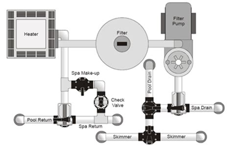 Hayward Pool Piping Diagram by Jandy Valve Plumbing Schematics Inyopools