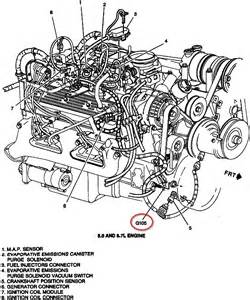 similiar 5 3 vortec engine diagram keywords 350 5 7 engine diagram also 2000 chevy silverado puter pin diagram in