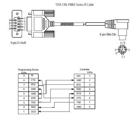 1761 cbl pm02 ab programming cable for ab micrologix 1000
