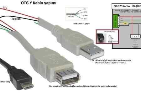otg usb cable wiring diagram usb  rs cable wiring