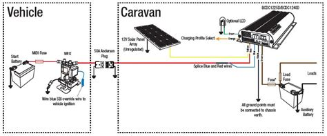 How Wire Bcdc From Caravan Vehicle With Variable