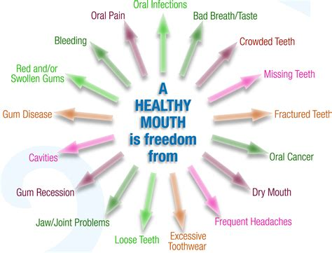 A #healthy Mouth Is #freedom From #dentists Of Sunshine. 10 Hot Stocks To Buy Now Consolidate Your Debt. Children Of America Somerset Nj. Master In Web Development Online Credit Check. Substitute For Shortening In Cookies. Denver Moving Truck Rental All Black Schools. Works Protected By Copyright. Virginia Child Custody Laws Trade Mark Sign. Online Payday Loans In Arizona