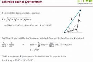 Vektor Aus Betrag Und Winkel Berechnen : parallelogramm kr fteaddition mit kr fteparallelogramm rechnen winkel im parallelogramm ~ Themetempest.com Abrechnung