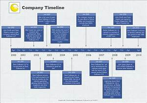 Construction Bar Chart Examples Company History Timeline Sample Timelines