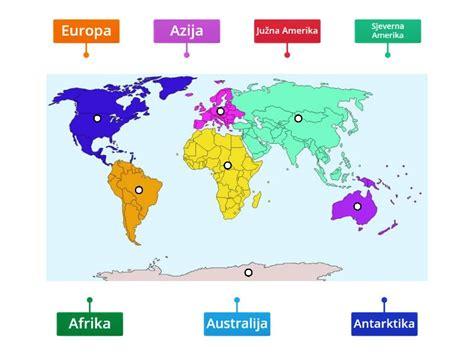 Kontinenti - Dijagram s okvirima
