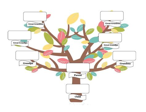 Family Tree Template 50 Free Family Tree Templates Word Excel Pdf