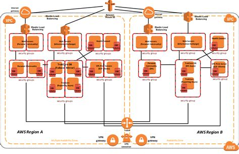 intersystems technologies  amazon ec reference