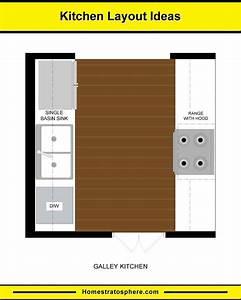 10 Kitchen Layouts  U0026 6 Dimension Diagrams  2020